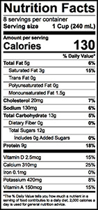Lactose Free Reduced Fat Nutrition Label | Borden Dairy
